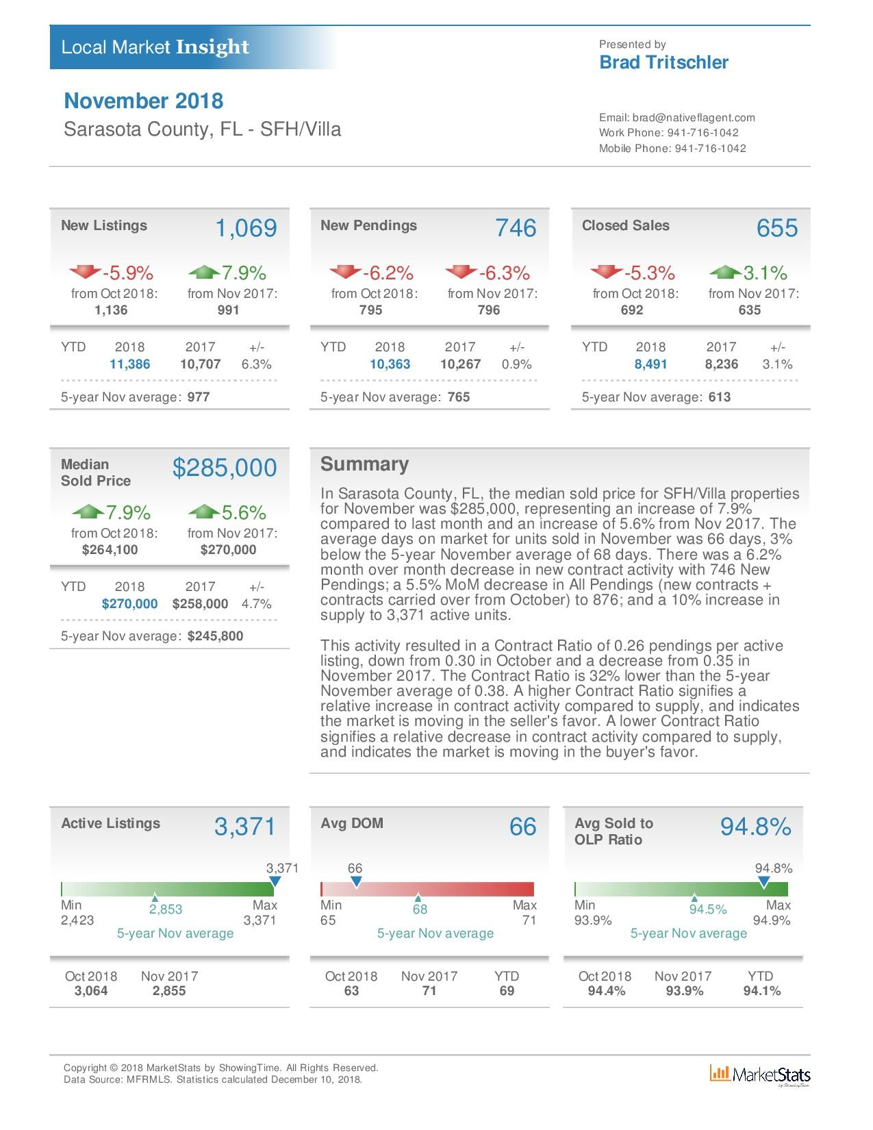 Market Insight November 2018